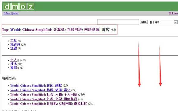 亚马逊分类网站提交页面