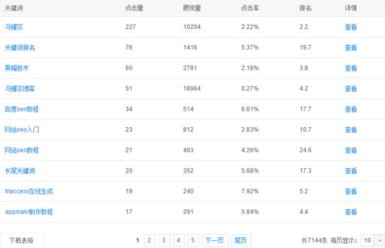 百度排名 7天上首页 SEO 淘宝刷排名 优化软件