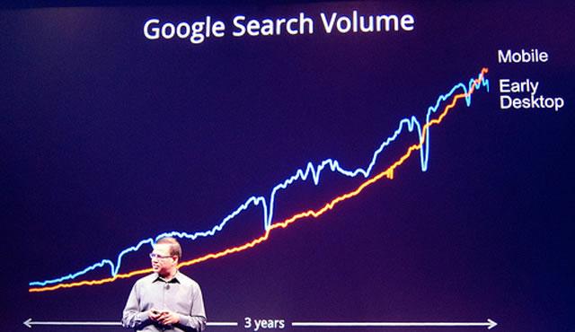 移动搜索 谷歌 手机搜索