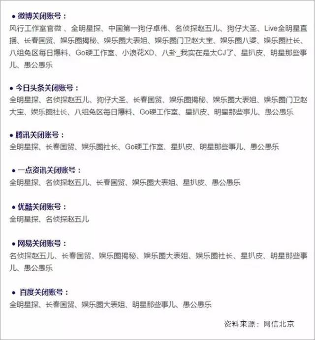 新媒体地震日:各网关闭一批百万粉丝账号 微新闻 第2张