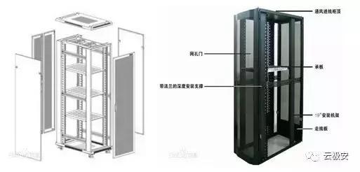 计算机网络故障及简单维护