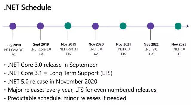 Win10集成Linux 推出全新命令行工具:微软Build大会全部亮点揭晓
